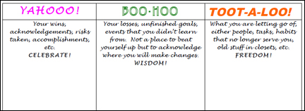 Yahoo-Boohoo End-of-Year Exercise -- created by Jane Massengill, LCSW, Master Certified Coach